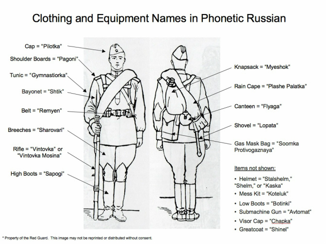 Impression Guidelines The Red Guard Красная гвардия